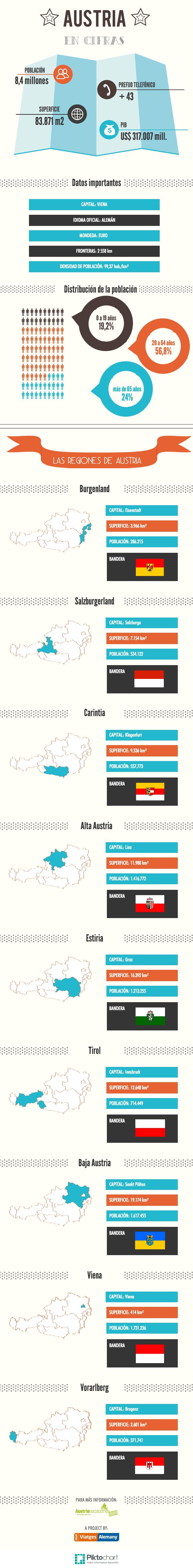 Curso geografía Austria (5)