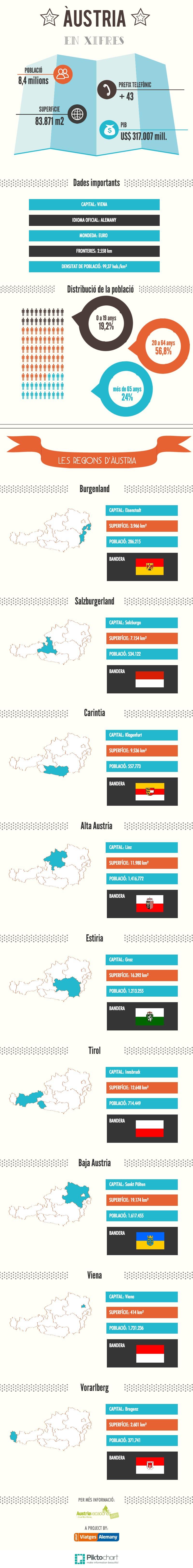 Curso geografía Austria CAT (4)